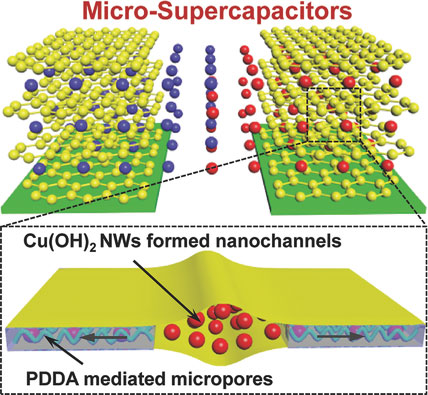 Graphene supercapacitors changing the power game